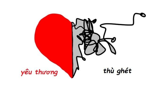 de-bai-doc-hieu-ve-chu-de-yeu-thuong-va-thu-ghet