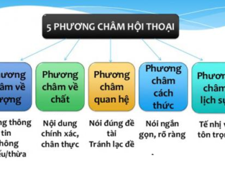 van-dung-nhung-phuong-cham-hoi-thoai-da-hoc-de-giai-thich-vi-sao-nguoi-noi-doi-khi-phai-dung-nhung-cach-noi-nhu-nhan-tien-day-xin-hoi